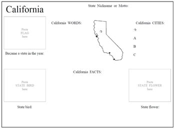 50 States Visual Report Forms
