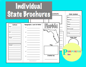 50 US States Research Travel Brochures with Editable Checklist & Rubric