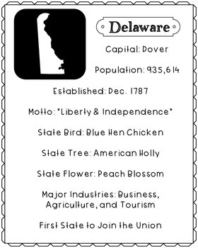 50 USA State Fact Posters, America, History, Geography, Government Class Decor