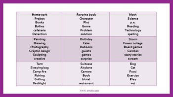 50 Writing Prompts