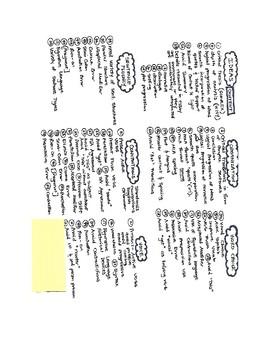 50 common errors in students' essays