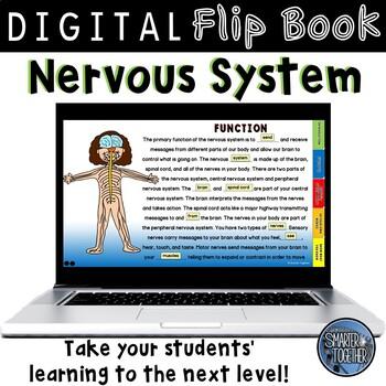Nervous System Digital Flip Book