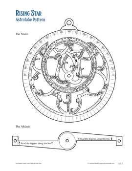 Astrolabe: Determine Your Latitude Using World's Oldest Scientific Instrument