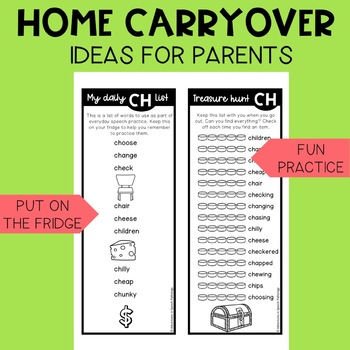 Articulation in Play: Handouts for SLPs & Parents