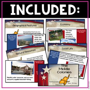 Colonial America Digital Resource for Google Classroom