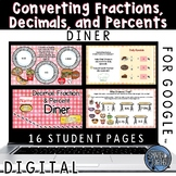 Converting Fractions, Decimals, and Percents Digital Activity