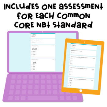 Digital Math Assessments for 4th Grade Common Core: NBT Domain