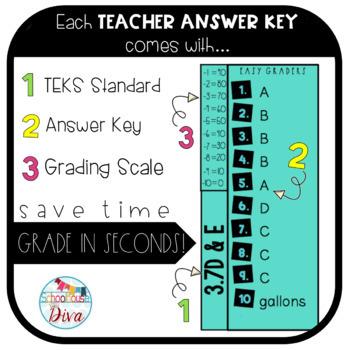 Easy Graders - 3rd Grade Year of TEKS Worksheets