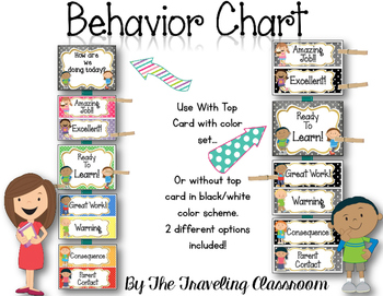 Editable Behavior Chart {Black & White Polka Dot Classroom Decor }