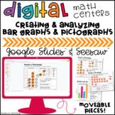 Graphing Digital Centers: 2nd Grade Google Classroom™ Dist