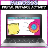 Mitosis Cell Cycle Digital Distance Activity