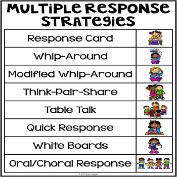Multiple Response Strategies Posters (MRS)