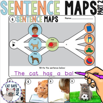 •Sentence Maps! Part 2• Combining Words with Pictures