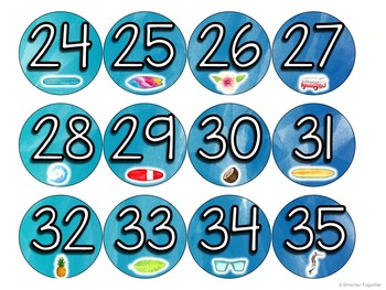 Editable Number Circles - Beach Surfer Classroom Decor