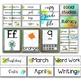 Classroom Decor Bundle EDITABLE   Splash