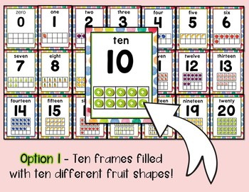 Number Posters - Fruity Classroom Decor