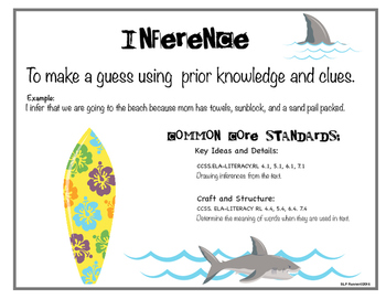 Inferencing & Vocabulary - Shark Adventure