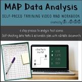 MAP test score data analysis training