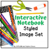 Styled Images of Interactive Notebooks
