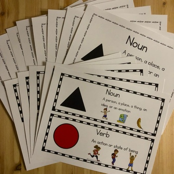 Montessori Grammar Parts of Speech Posters