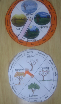 Northern Hemisphere Seasonal Wheel