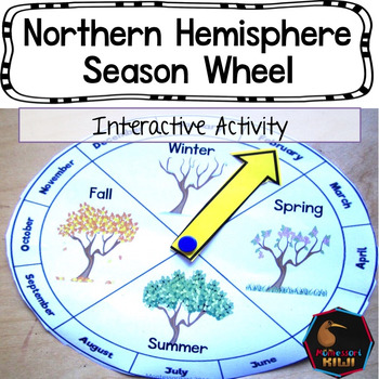 Northern Hemisphere Seasonal Wheel