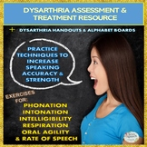 DYSARTHRIA ASSESSMENT AND COMPREHENSIVE MOTOR SPEECH TREAT