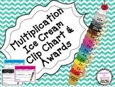 Multiplication Clip Chart 0-12's