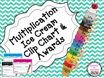 Multiplication Clip Chart 0-12's
