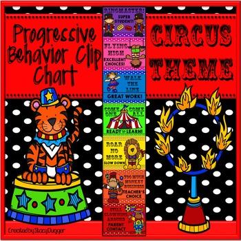Progressive Behavior Clip Chart with a Circus Theme