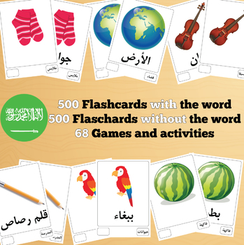 500 X 2 Arabic Flashcards Set 1 (1000 flash cards with words and no words)