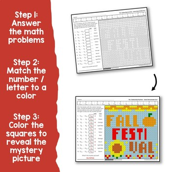 Fall Subtracting Fractions With Like Denominators