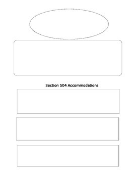 504  Accommodations At A Glance