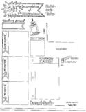 504 Documentation of Accommodations