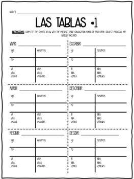 51 Spanish Present Tense Conjugation Tables