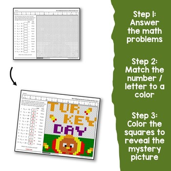 Thanksgiving Multiplying Fractions by Whole Numbers