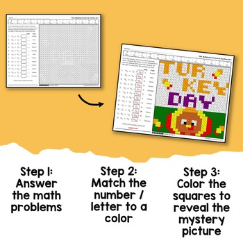 Thanksgiving Multiplying Fractions by Fractions