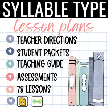 53 Syllable Type Mini Lessons