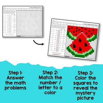 Summer 2 Digit Subtraction With Regrouping