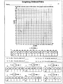 5.4C 5th Grade STAAR Math: Generate Numerical Pattern using y = ax or y = x + a