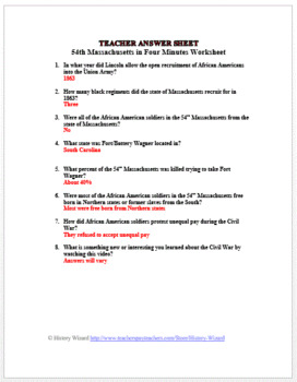 54th Massachusetts in Four Minutes Worksheet