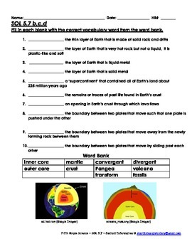 5.7 Earth Science, Rocks, Core, Tests, Flashcards