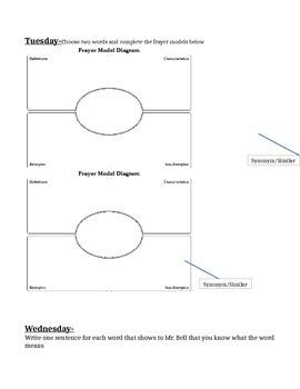 5.7C Alternative Energy STAAR Homework