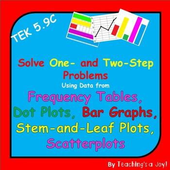 5.9C  Solve Problems Using Data from Tables, Plots, Graphs, or Scatterplots