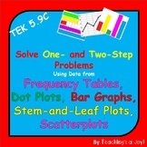 5.9C  Solve Problems Using Data from Tables, Plots, Graphs