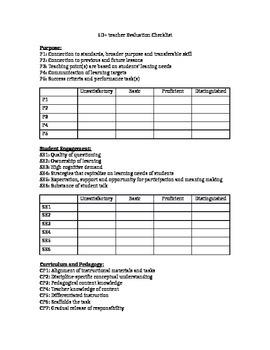 5D+ Teacher Evaluation Checklist