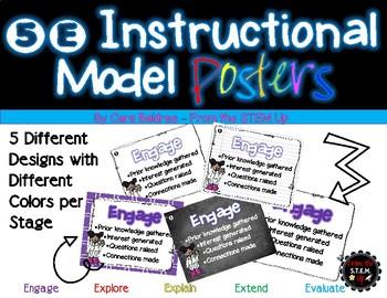 5E Classroom Posters