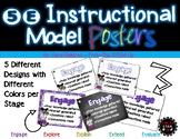 5E Model Classroom Decoration Posters - Instructional Design Process - Science