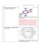 5E Photosynthesis and Cellular Respiration Lesson