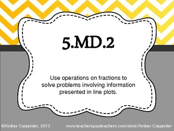 5.MD.2 Fraction Line Plots
